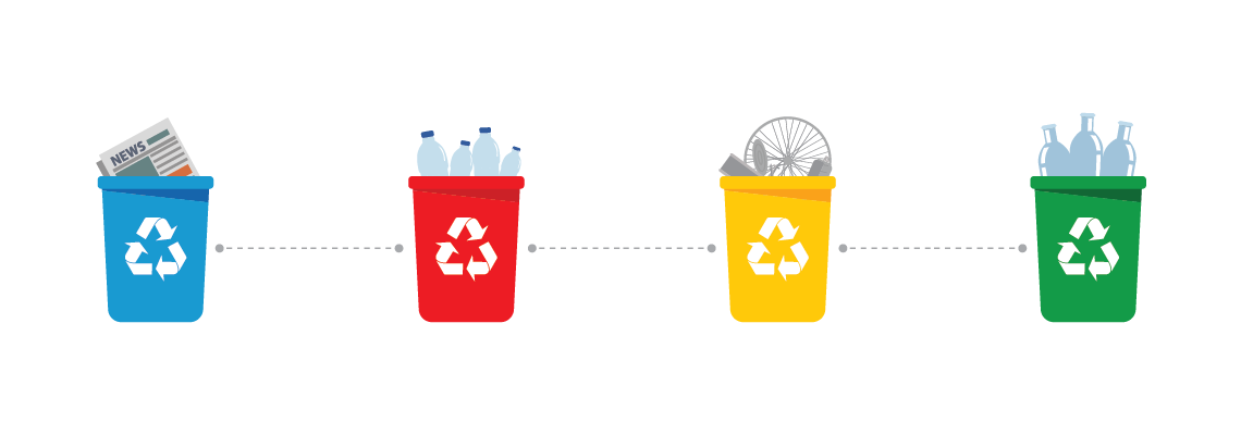 Responsabilidade Ambiental